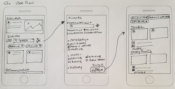 hand drawn wireframes of smartphone UI