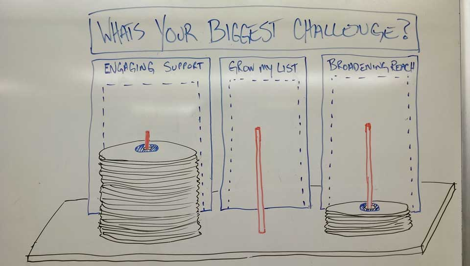 whiteboard drawing of idea to use engage conference audience members through voting